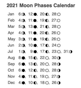 2021 lunar phases